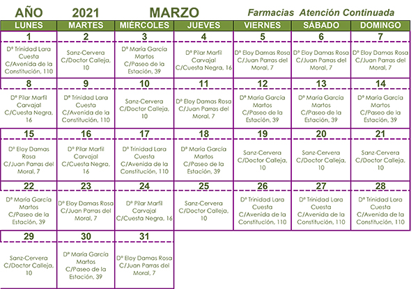 Farmacia de guardia Marzo